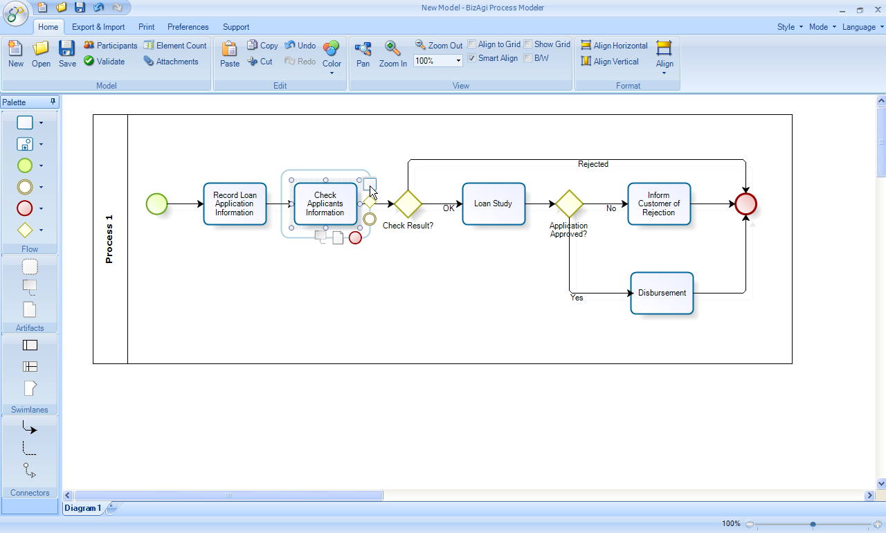 Bizagi Process Modeler Overview Business Process